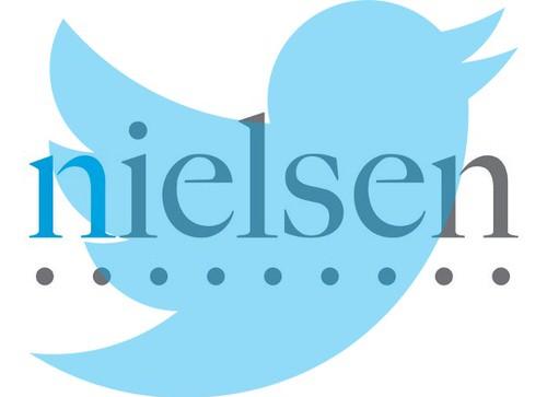 米ニールセン×Twitterの新型視聴率「Nielsen Twitter TV Ratings」が公開
